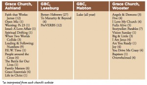 GC Winter 2015 Chart